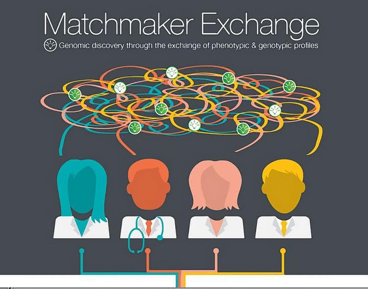 oprogramowanie bazy danych matchmaking iglesia ni cristo randki nie członków